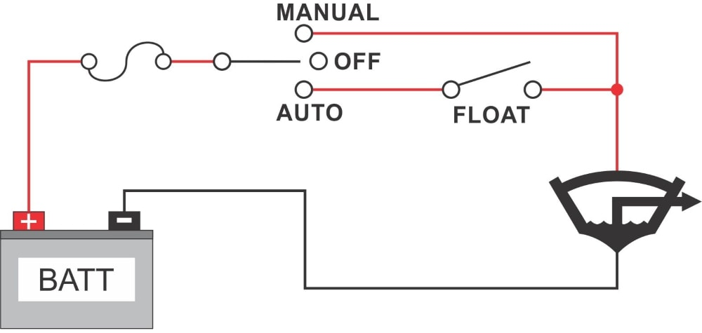 bilge pump float switch wiring diagram 2004 gmc yukon parts how to wire a | on-off new marine
