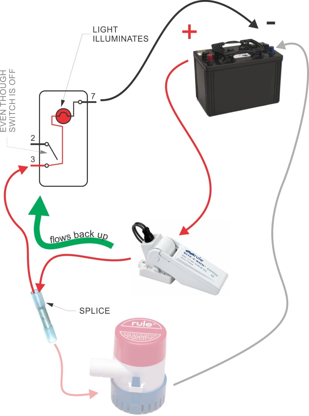medium resolution of 3 way switch wiring diagrams with float switch bilge pump