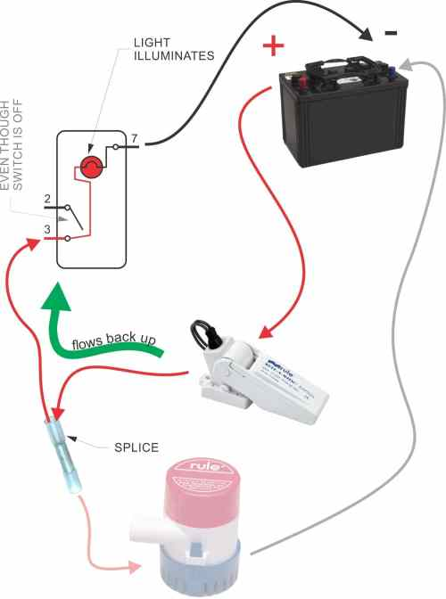small resolution of 3 way switch wiring diagrams with float switch bilge pump