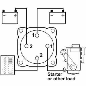 Blue Sea 6011 Battery Switch | ONOFFCOMBINE | New Wire Marine