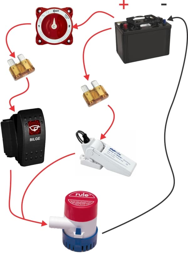 automatic bilge pump wiring diagram moen bathroom faucet how to wire a on off switch new marine with an rocker