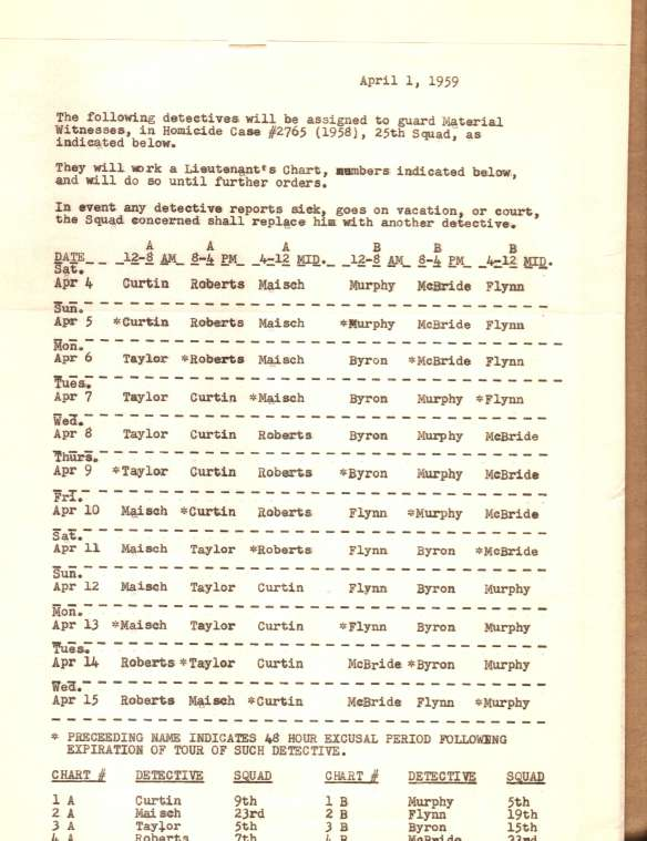 Police protection schedule for witnesses in Red Wing gang trial in 1959.