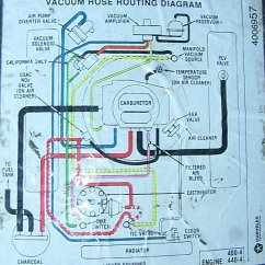 Go Kart Engine Diagram Electrical Panel Single Line Carter Wiring Free For You Fuel Systems Image User Kandi 150cc