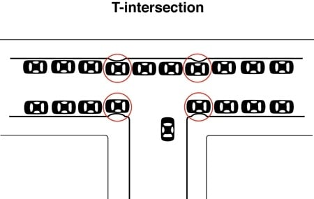 This image displays legal pedestrian ramps at a 'T' intersectioin