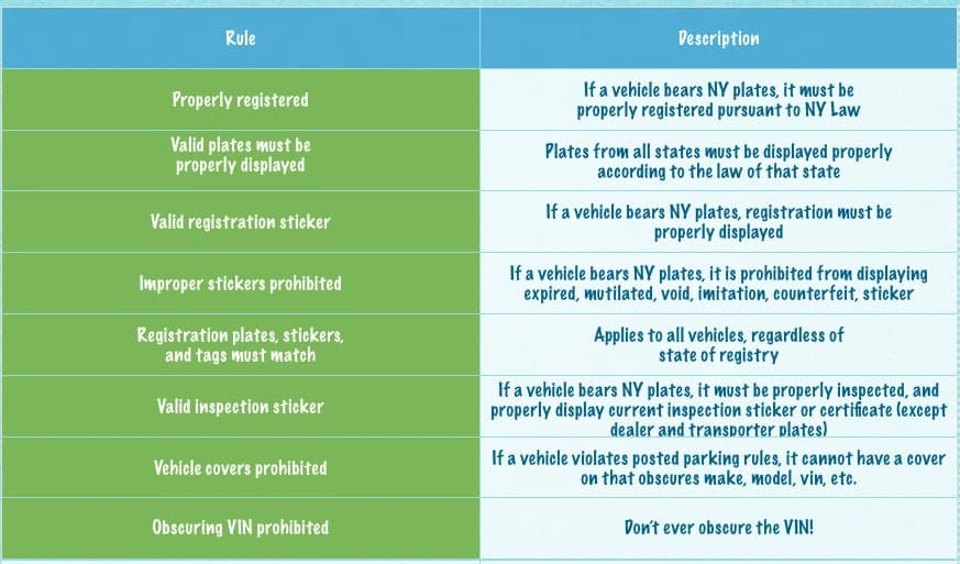 This is a chart containing all the status violations in RCNY 4-08(J) you'll need to beat status violation parking tickets