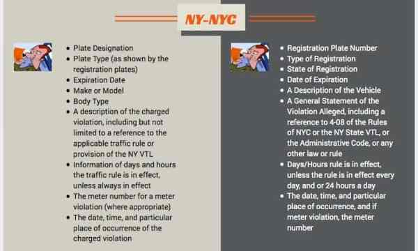 This image is a comparison of NY State and NYC required elements
