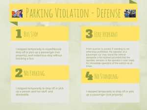Shocking Mistakes Fighting a Parking Ticket