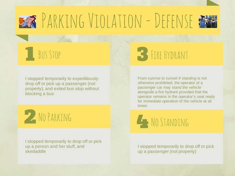 This image is a chart matching the parking violation with a winning defense