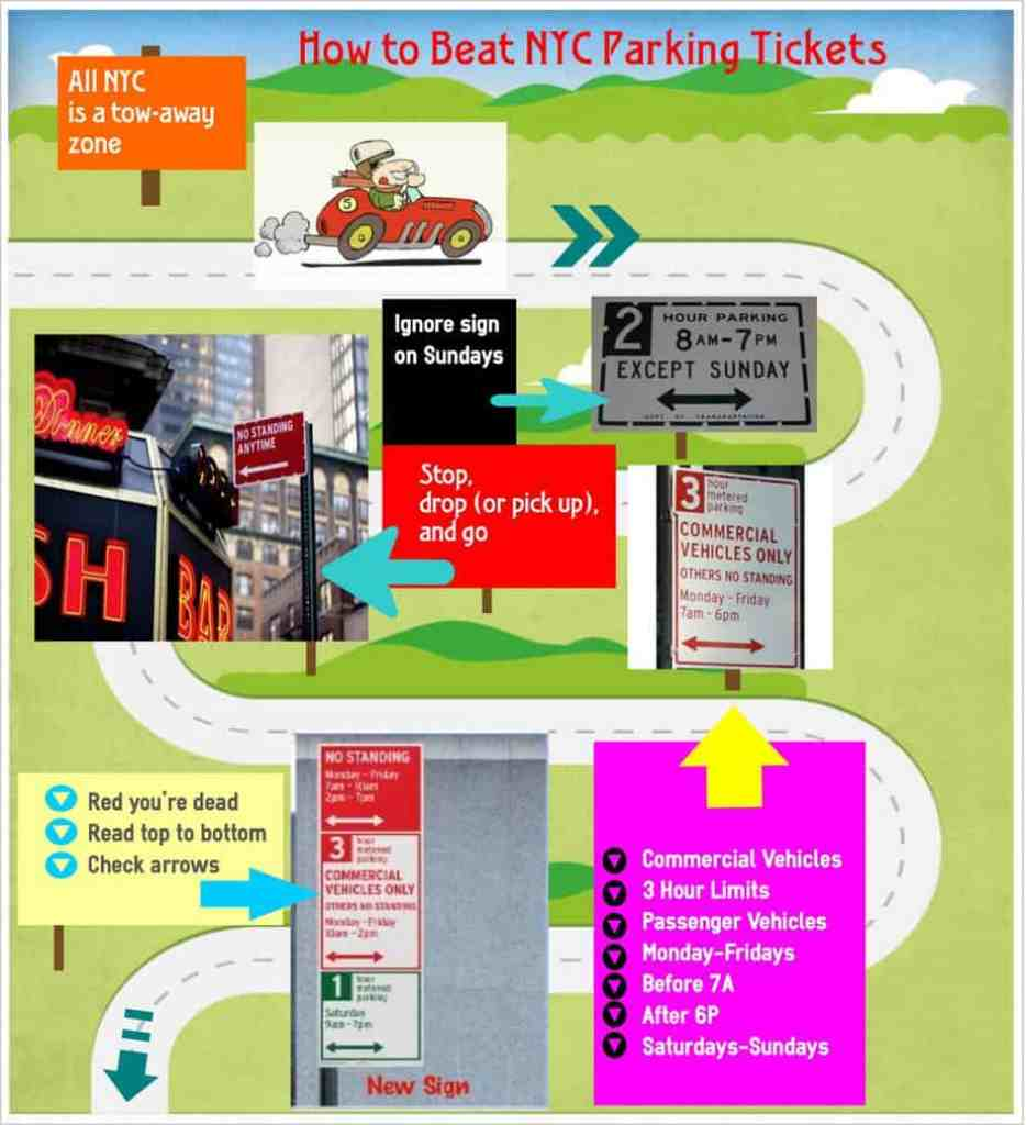 This infographic provides great tips about how to beat NYC parking tickets