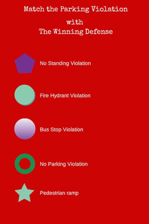 This is an infographic matching parking violations with winning defenses