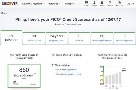 FICO Score 850