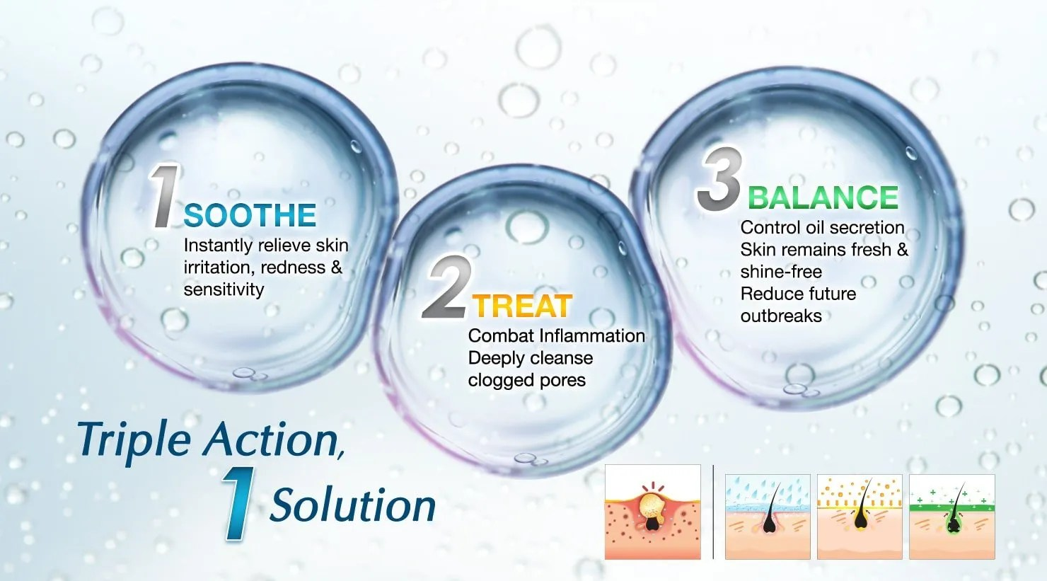 hight resolution of the results smoother clearer and healthier skin in just 90 minutes along with a reduction in skin inflammation and pimple size along with lesser acne