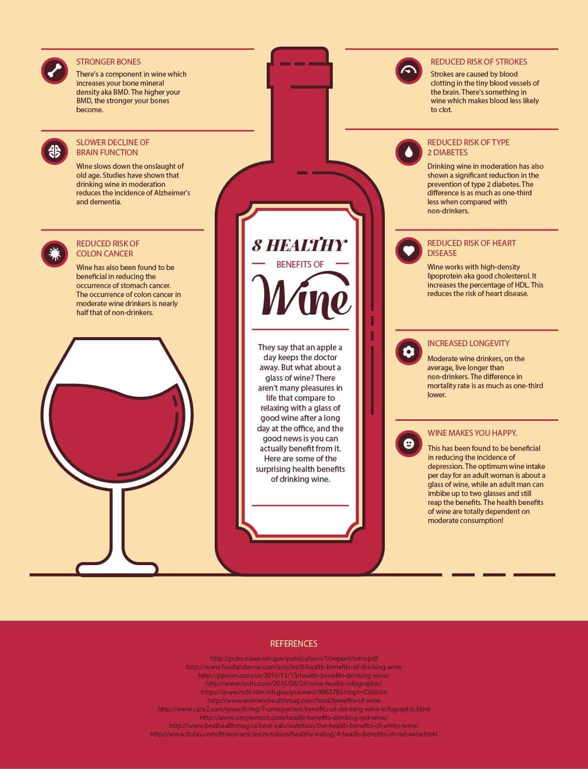 Glass Of Wine A Day The Benefits Of Drinking Wine New York Street Food