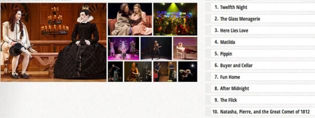 Critics top 10 2013