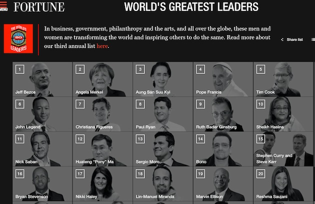 Worlds Greatest Leaders 2016