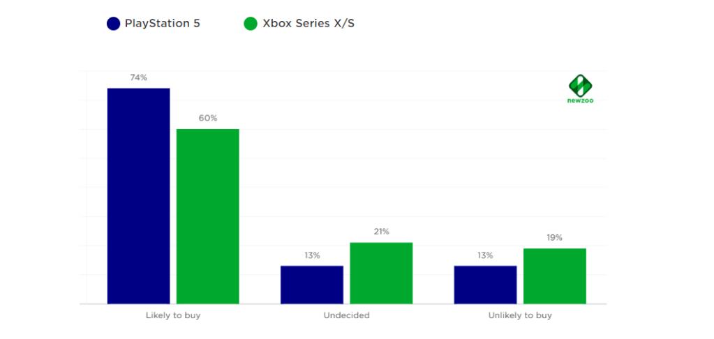 Elder Scrolls Data Deep Dive Next-Gen and Xbox Game Pass Implications for Microsoft's ZeniMax Acquisition