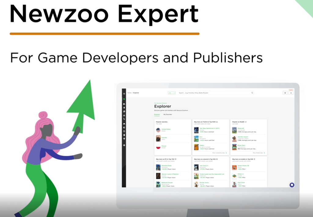 Newzoo Expert for Game Developers and Publishers