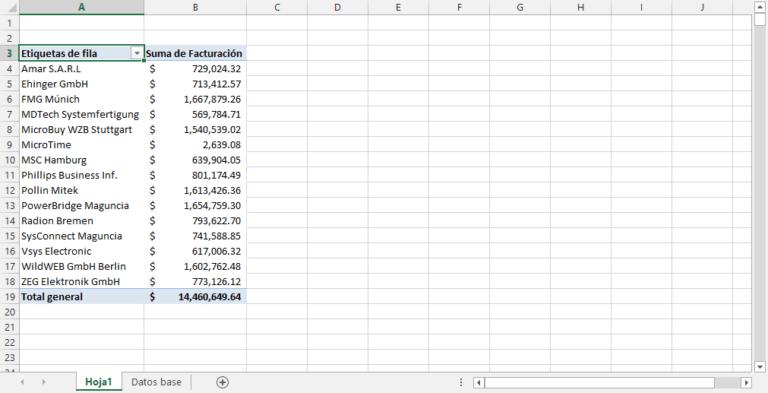¿Cómo crear una tabla dinámica?
