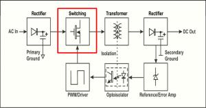 GaN & Power Systems  NEXTGEN Power Systems