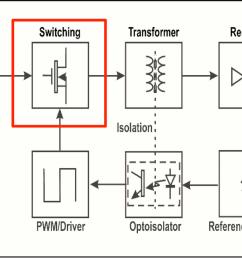block diagram of smpsnexgen2016 06 14t23 20 12 00 00 [ 1261 x 660 Pixel ]