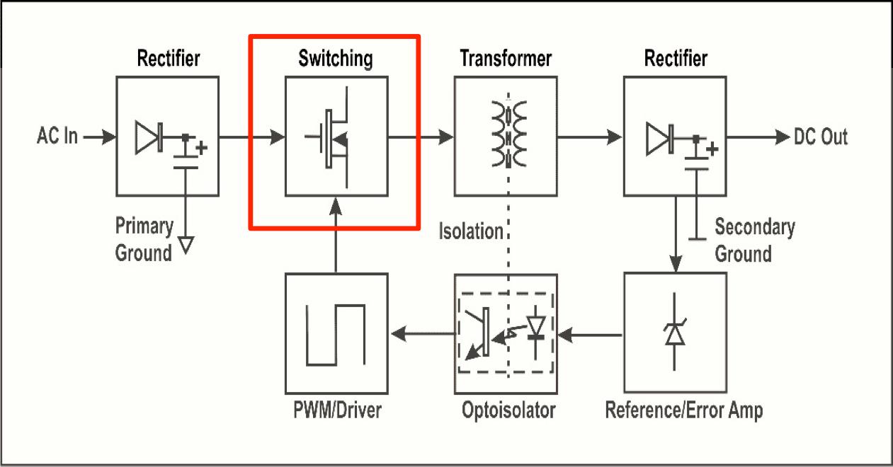 hight resolution of block diagram of smpsnexgen2016 06 14t23 20 12 00 00