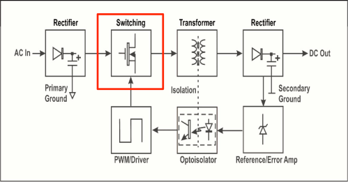 small resolution of block diagram of smpsnexgen2016 06 14t23 20 12 00 00