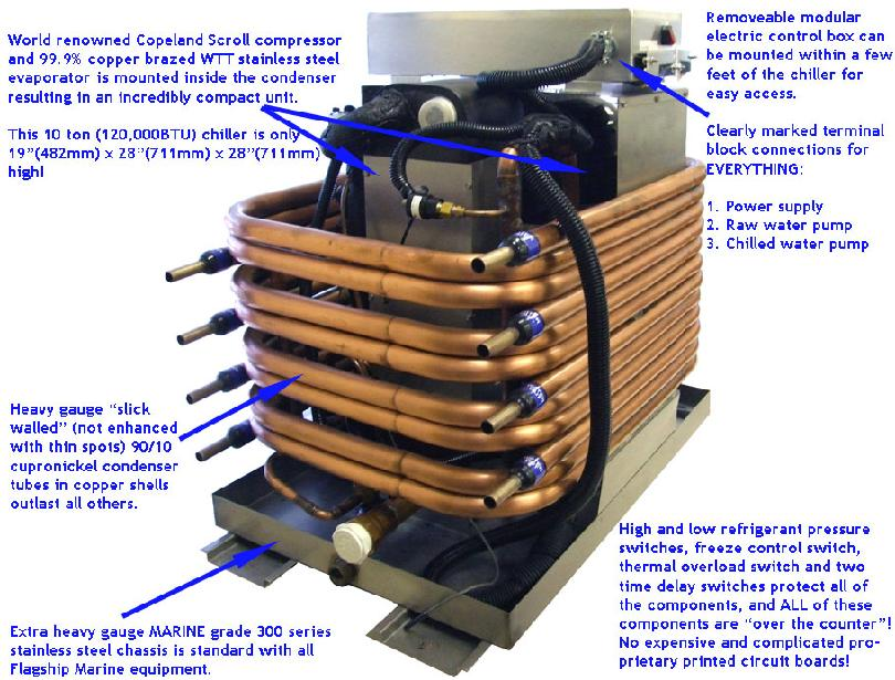 ranco oil pressure switch wiring diagram of window type air conditioning chilled water a c systems nexions corp marine