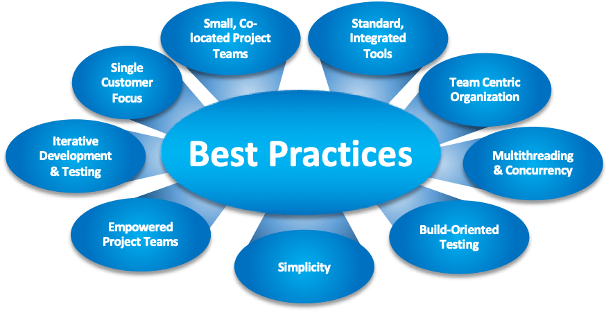 Best Practices.png