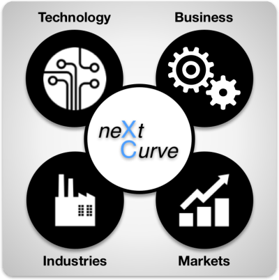 Nexus of Expertise