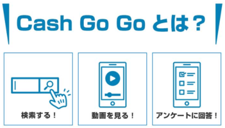Cash Go Go(キャッシュゴーゴー)