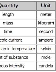 Backgrounds metric chart also metrics next rh