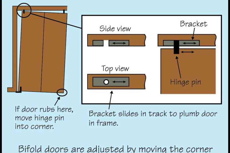 bifold door tip picture