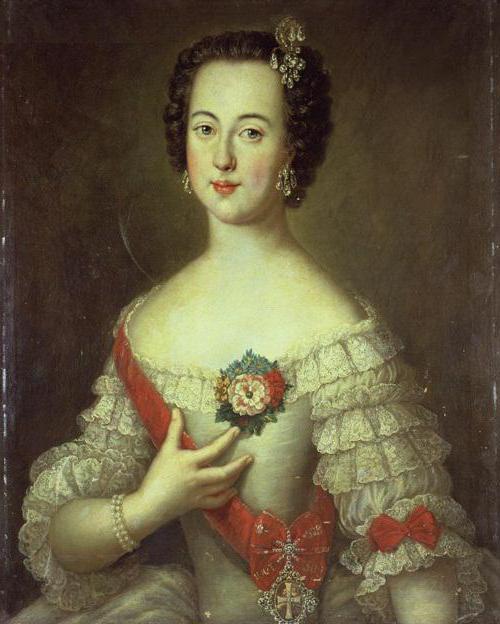 Catherine 2 De Russie Biographie : catherine, russie, biographie, Ekaterina, Biographie, L'impératrice., Histoire, Russie