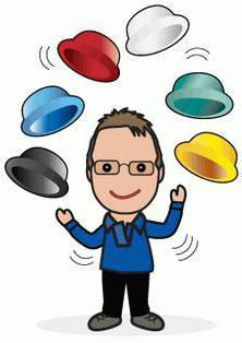 Les 6 Chapeaux De Bono : chapeaux, Méthode, Chapeaux, Réflexion, Edward, Bono:, Principes, Base,, Exemples