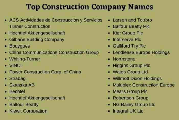 Top Construction Company Names