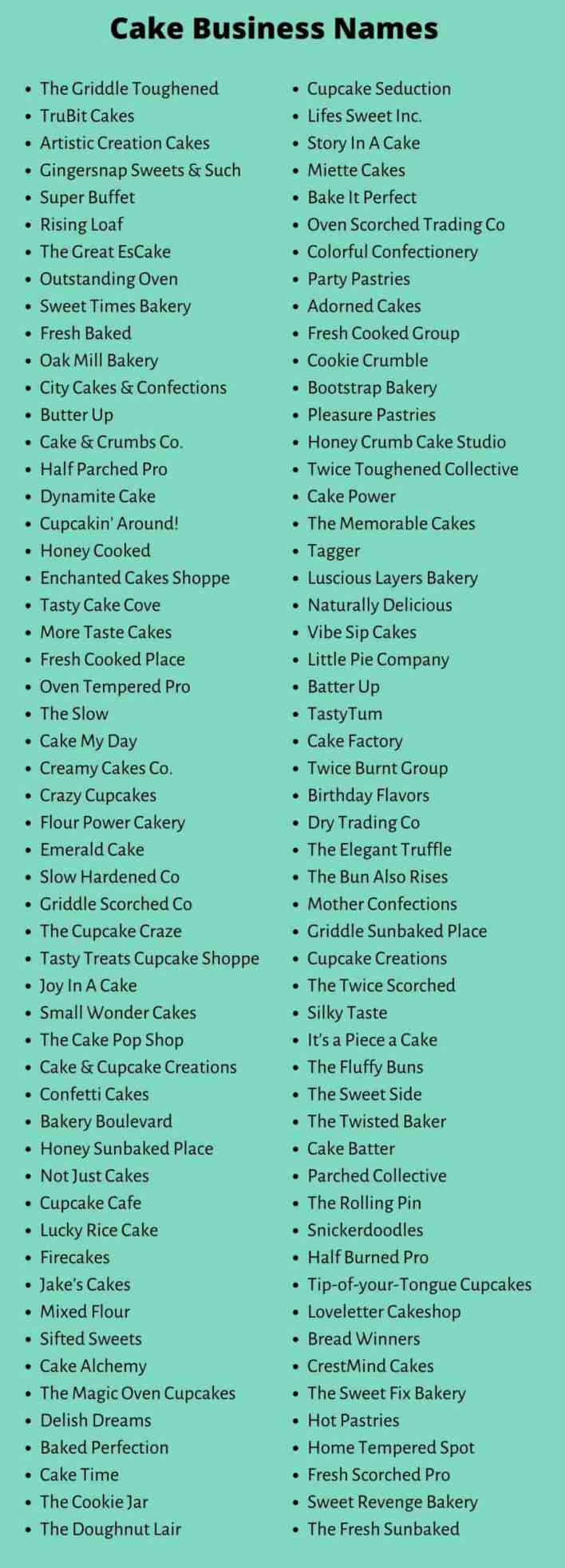 Cake Business Names