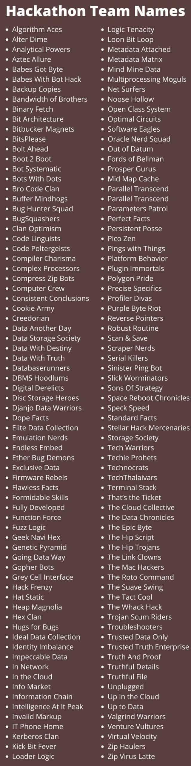 Hackathon Team Names