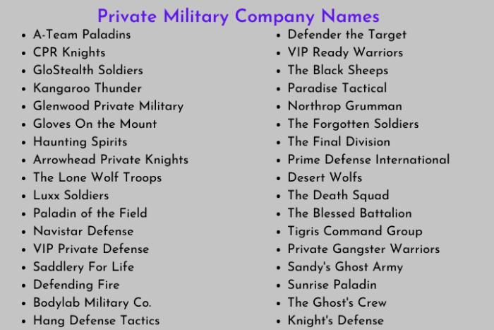 Private Military Company Names