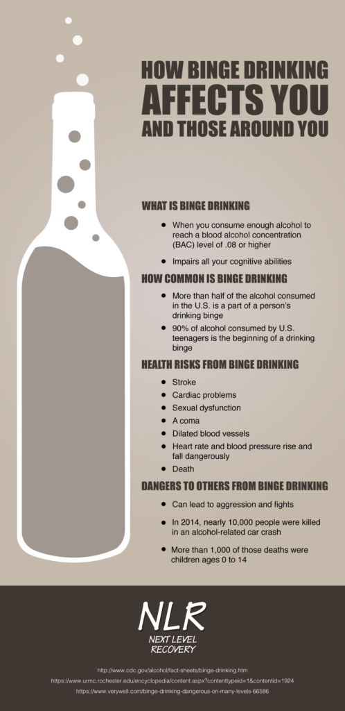 how_binge_drinking_affects_you_and_those_around_you_v1-2