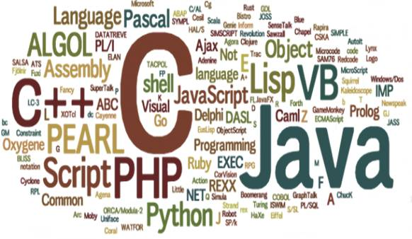 Popular Programming Languages Based On Jobs