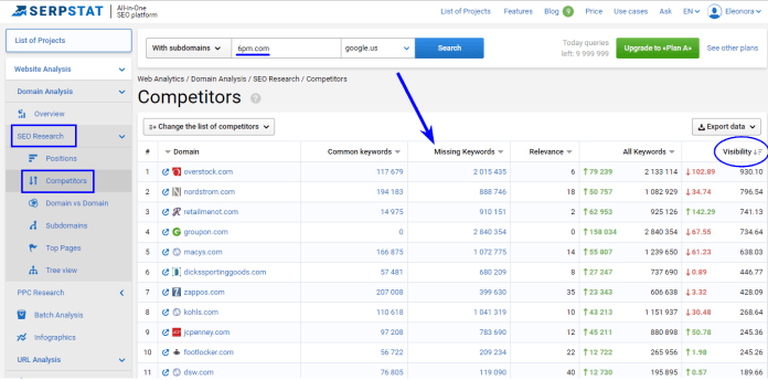 SEO research of your competitors: step by step