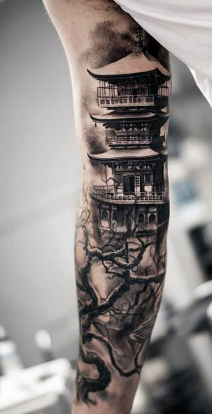 Lower Arm Tattoos For Guys