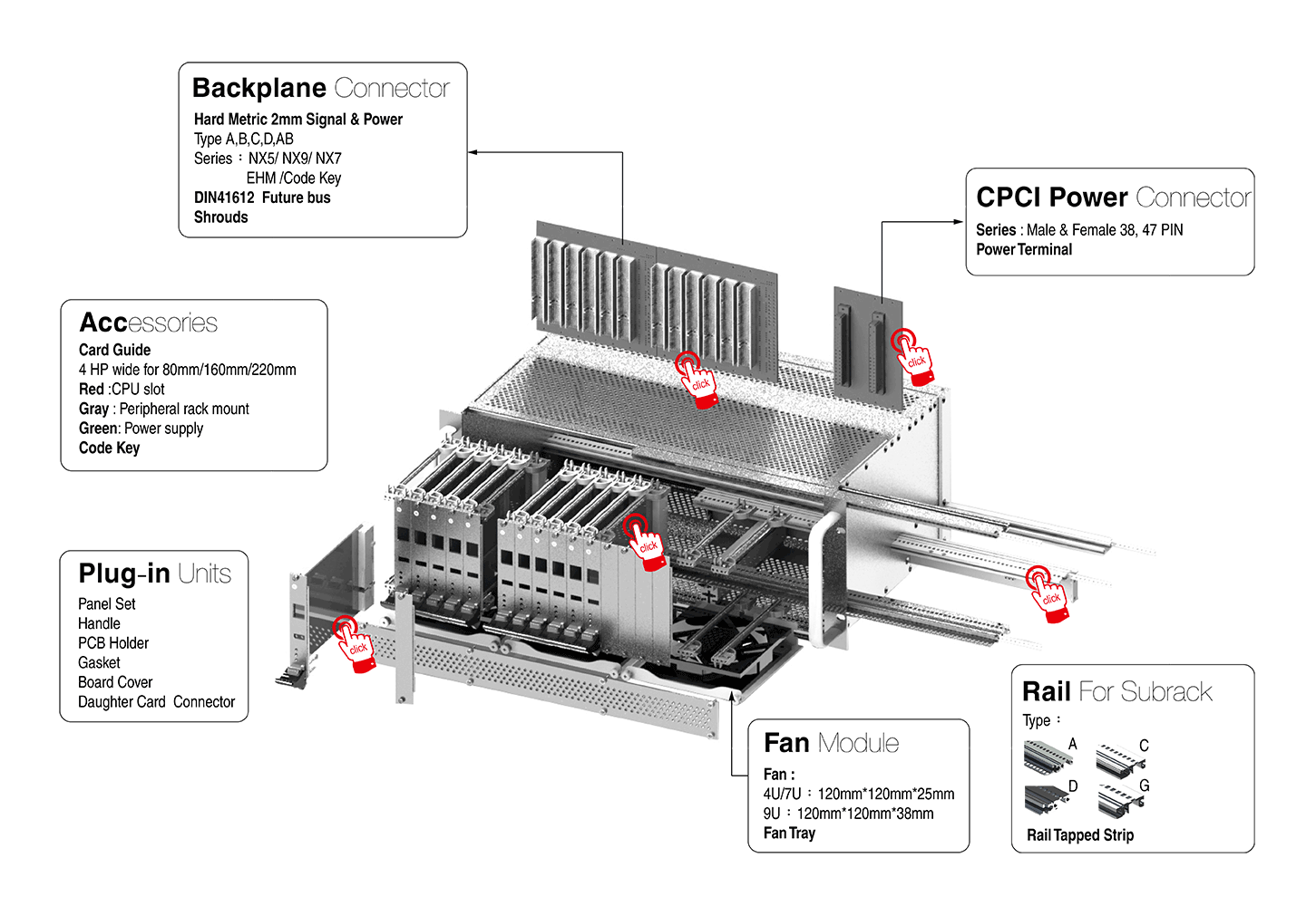 Backplane Connector Amp Accessories