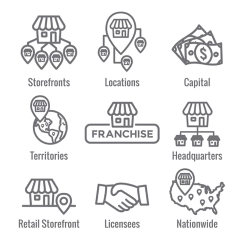 Pros and Cons of Starting a Franchise
