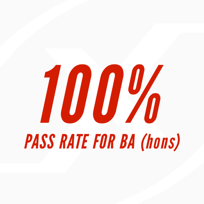 Pass Rate 2018-2019