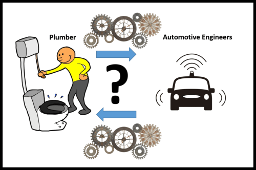 Water Flush Vs Automotive Engineers