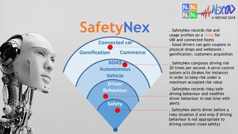 SafetyNex Presentation Page