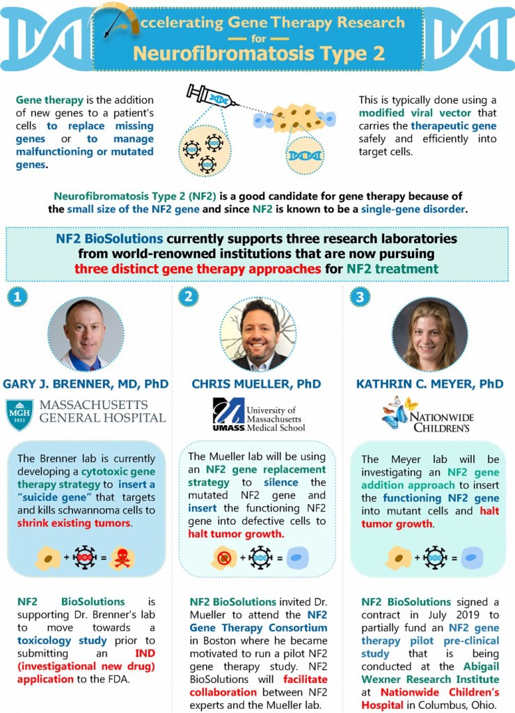 NBS-labs-supported-infographic-2.jpg