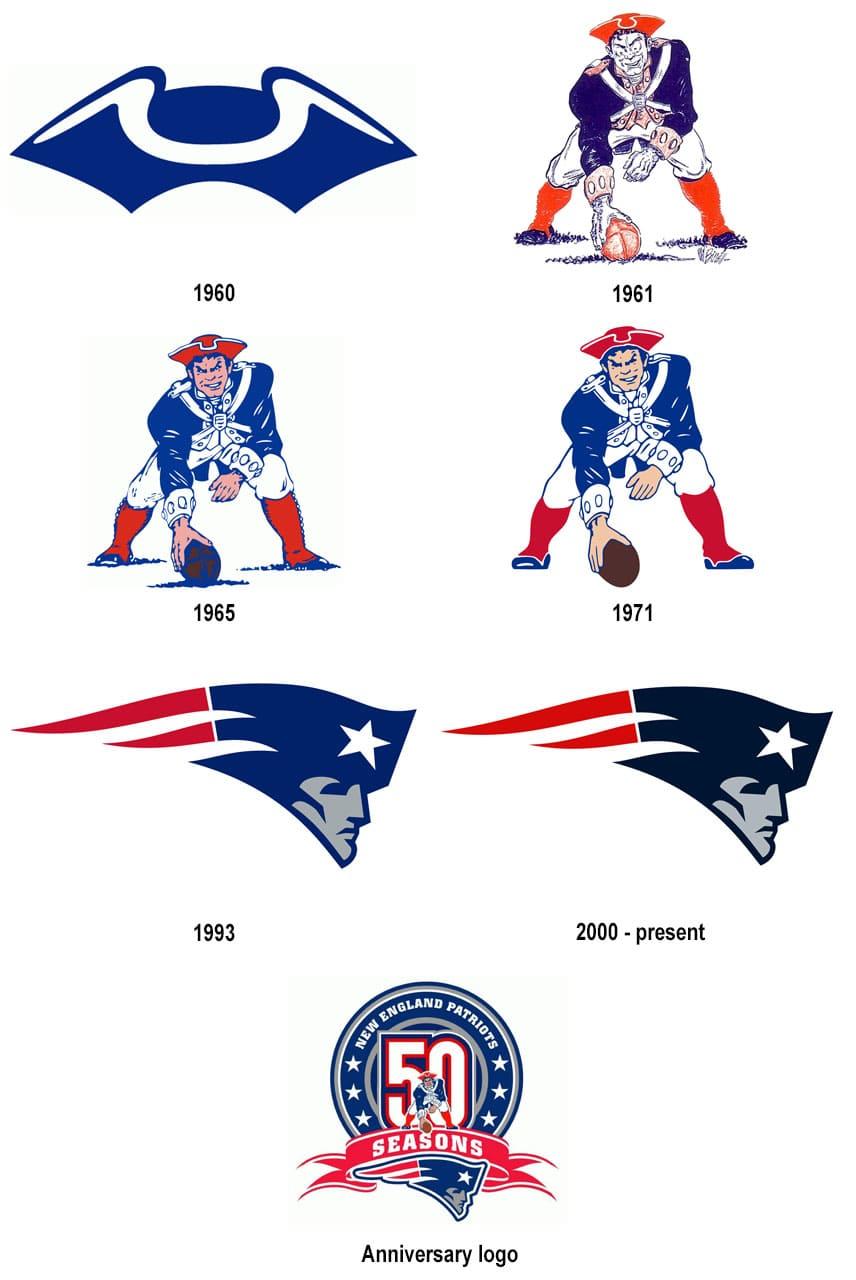 Patriots Logo Pics : patriots, England, Patriots, History, Picture