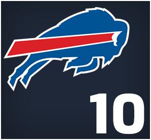 Buffalo Bills : 10